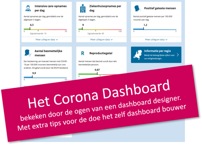 Corona dashboard review