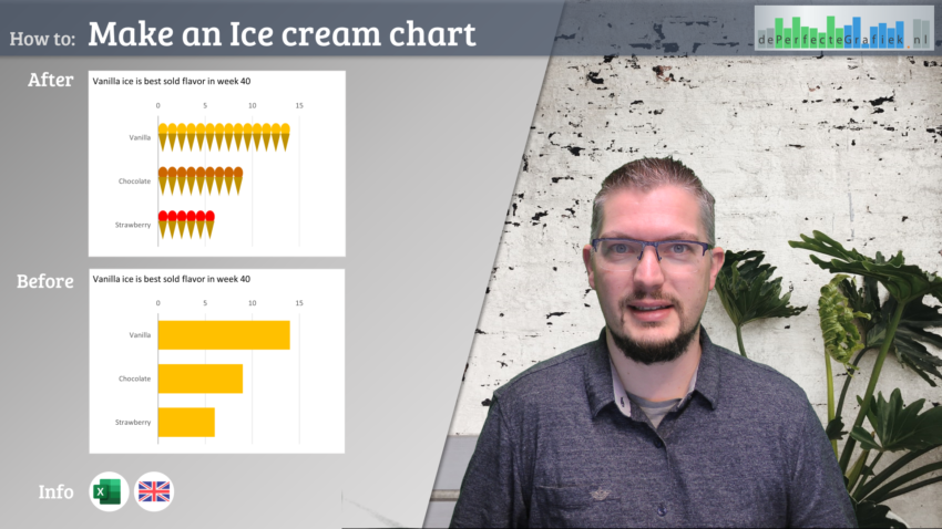 How to: Make an Ice cream chart