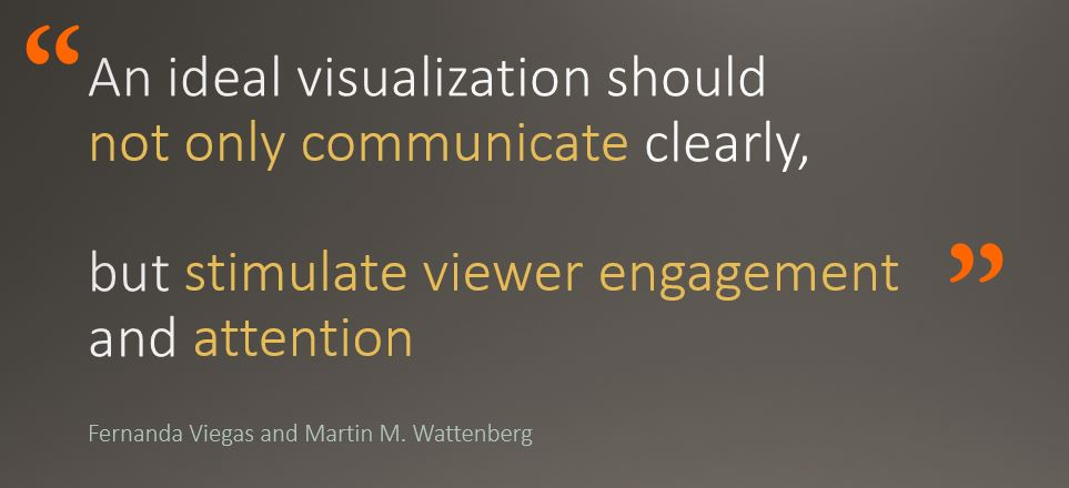 Ideal Visualization-Viegas and Wattenberg