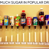 how-much-sugar-in-drinks-starecat